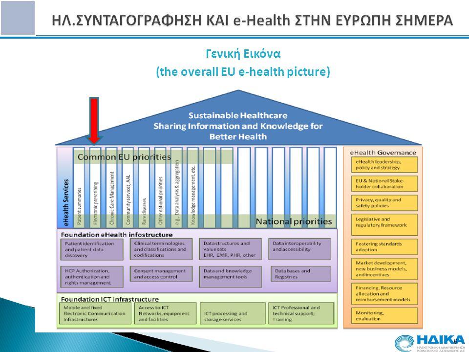 ΗΛ.ΣΥΝΤΑΓΟΓΡΑΦΗΣΗ ΚΑΙ e-Health ΣΤΗΝ ΕΥΡΩΠΗ ΣΗΜΕΡΑ