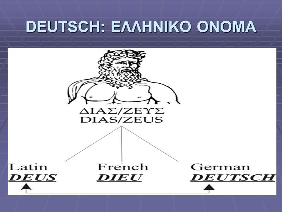 DEUTSCH: ΕΛΛΗΝΙΚΟ ΟΝΟΜΑ