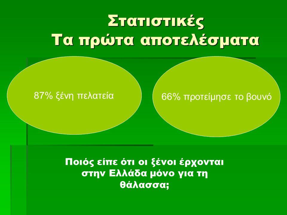 Στατιστικές Τα πρώτα αποτελέσματα