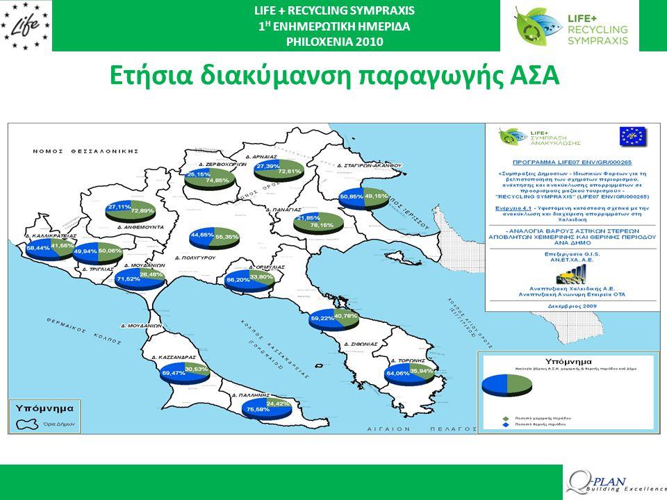 Ετήσια διακύμανση παραγωγής ΑΣΑ