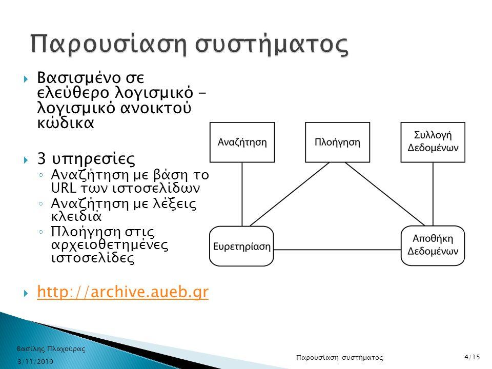 Συλλογή δεδομένων Χρησιμοποιεί το λογισμικό Heritrix