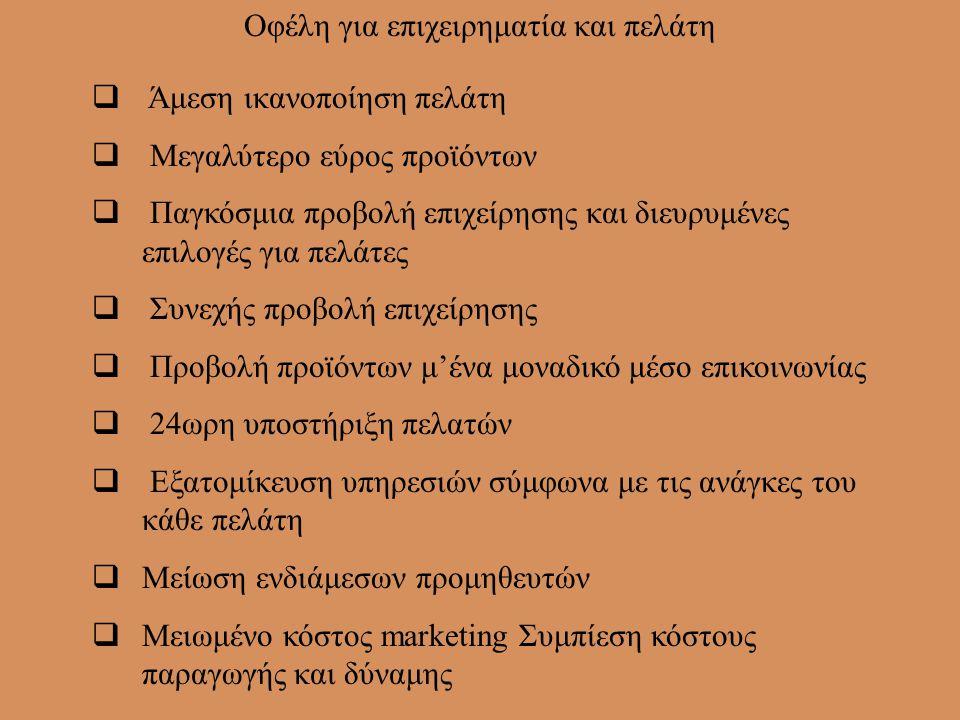 Οφέλη για επιχειρηματία και πελάτη