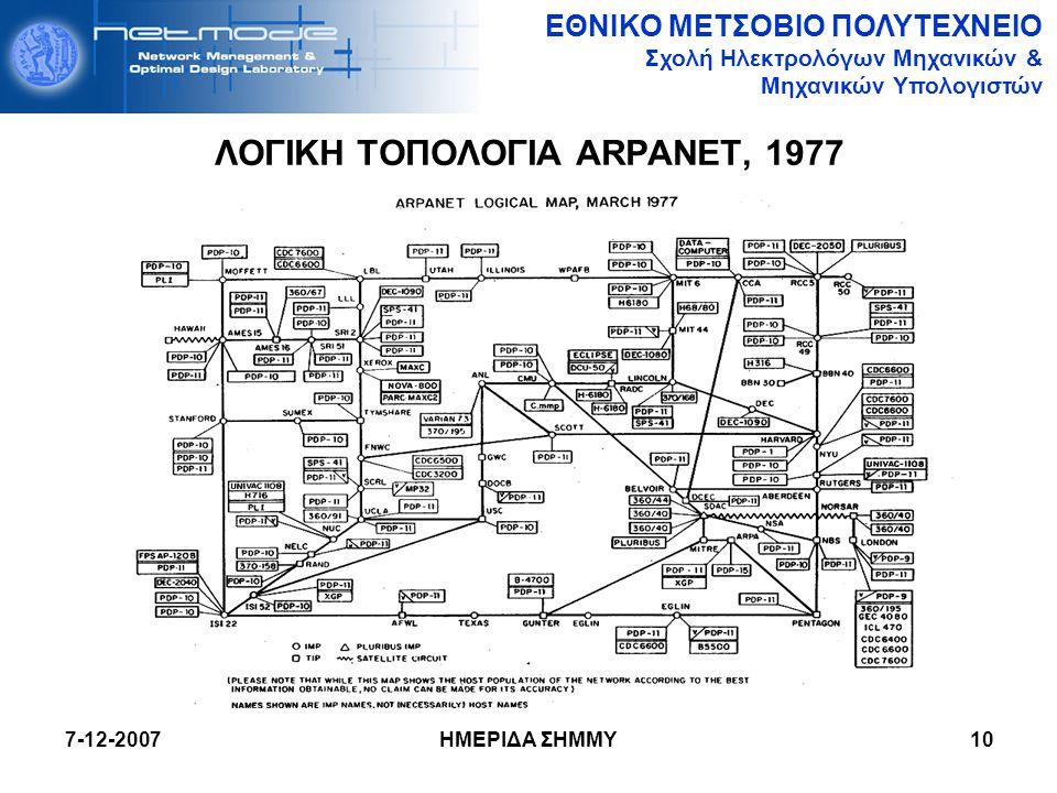 ΛΟΓΙΚΗ ΤΟΠΟΛΟΓΙΑ ARPANET, 1977