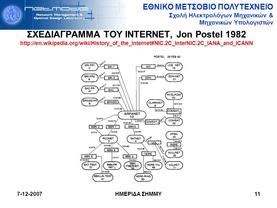 ΣΧΕΔΙΑΓΡΑΜΜΑ ΤΟΥ INTERNET, Jon Postel 1982 http://en. wikipedia