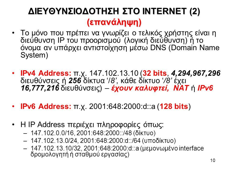 ΔΙΕΥΘΥΝΣΙΟΔΟΤΗΣΗ ΣΤΟ INTERNET (2) (επανάληψη)