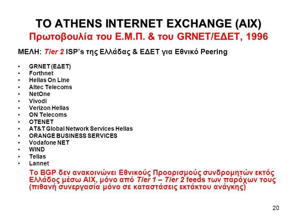 ΤΟ ATHENS INTERNET EXCHANGE (AIX) Πρωτοβουλία του Ε. Μ. Π