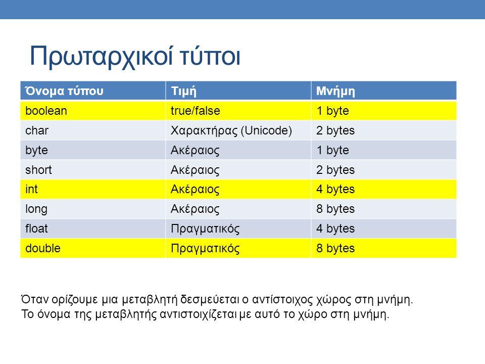 Πρωταρχικοί τύποι Όνομα τύπου Τιμή Μνήμη boolean true/false 1 byte