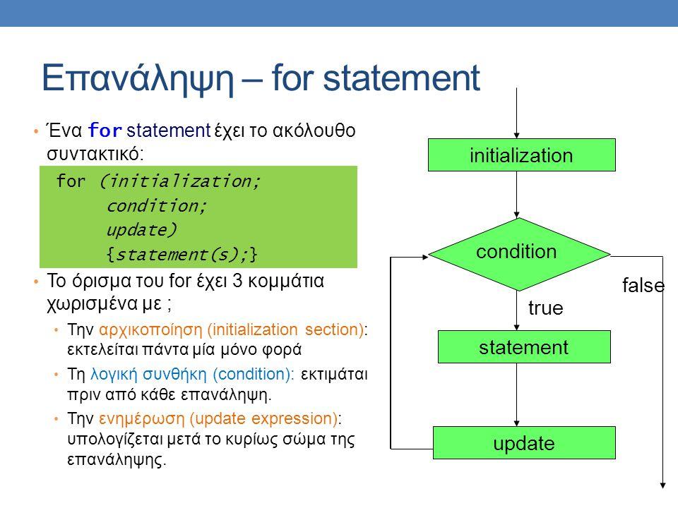 Επανάληψη – for statement