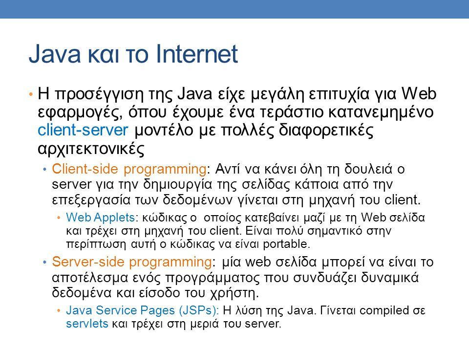 Java και το Internet