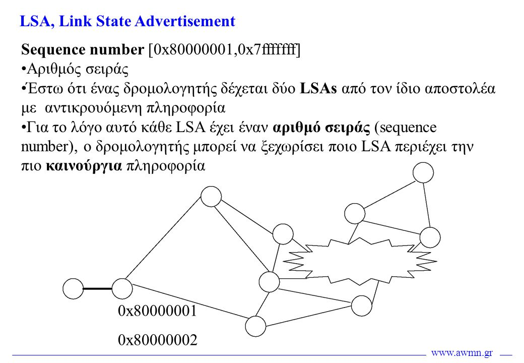 LSA, Link State Advertisement