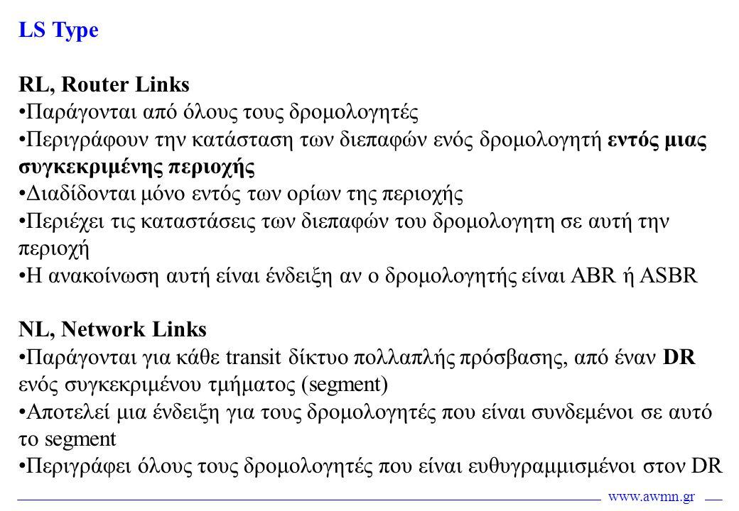 LS Type RL, Router Links. Παράγονται από όλους τους δρομολογητές.