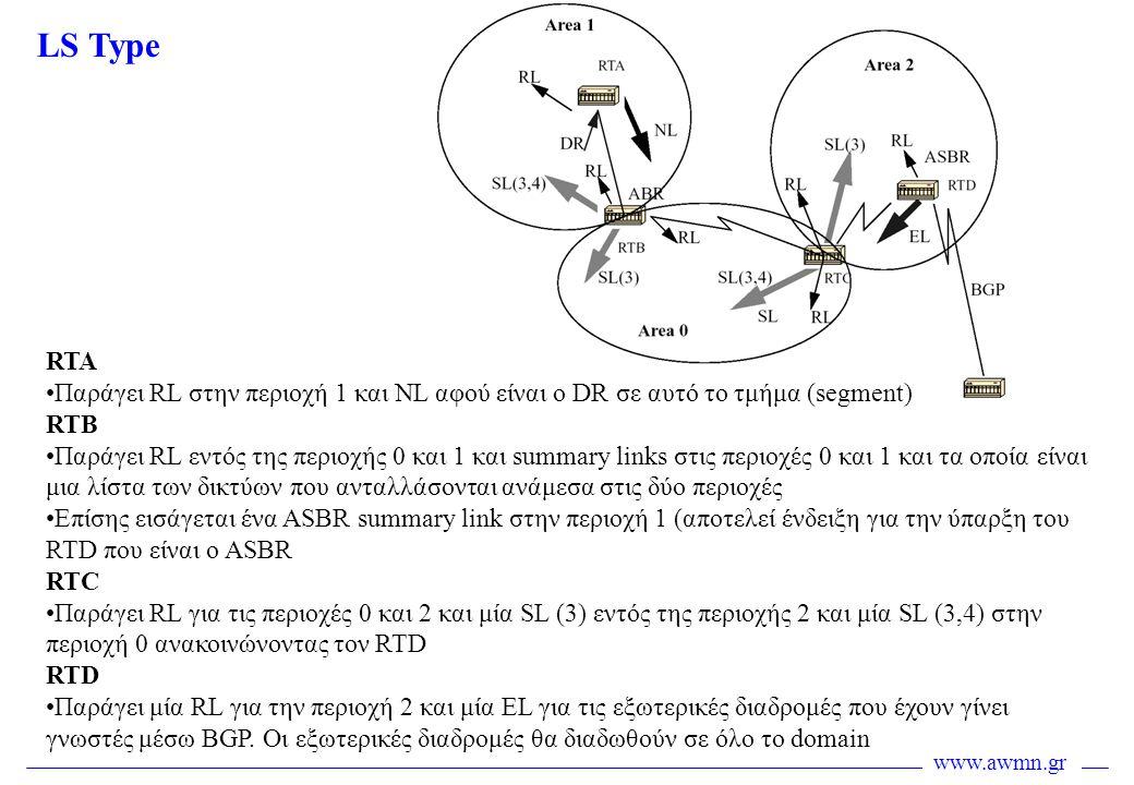 LS Type RTA. Παράγει RL στην περιοχή 1 και NL αφού είναι ο DR σε αυτό το τμήμα (segment) RTB.