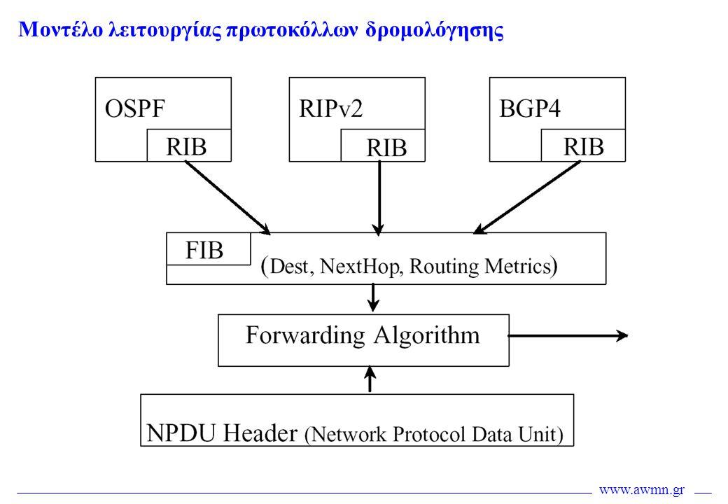 Μοντέλο λειτουργίας πρωτοκόλλων δρομολόγησης