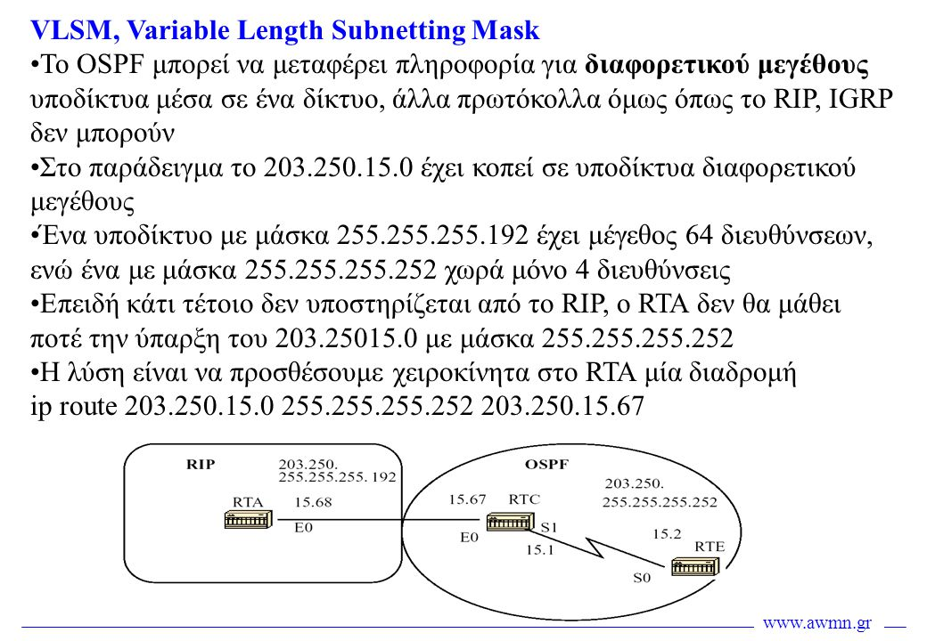 VLSM, Variable Length Subnetting Mask