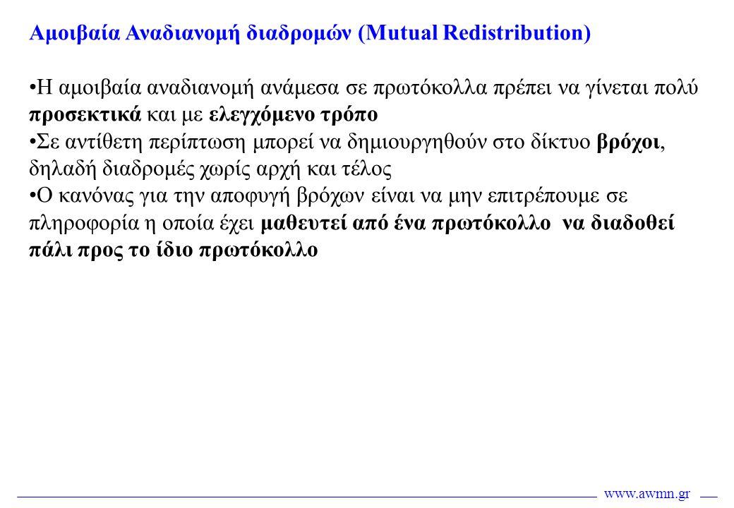 Αμοιβαία Αναδιανομή διαδρομών (Mutual Redistribution)