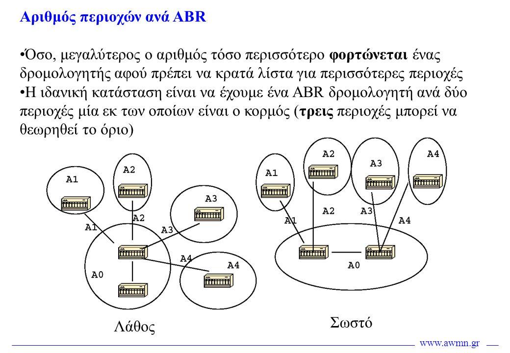 Αριθμός περιοχών ανά ABR