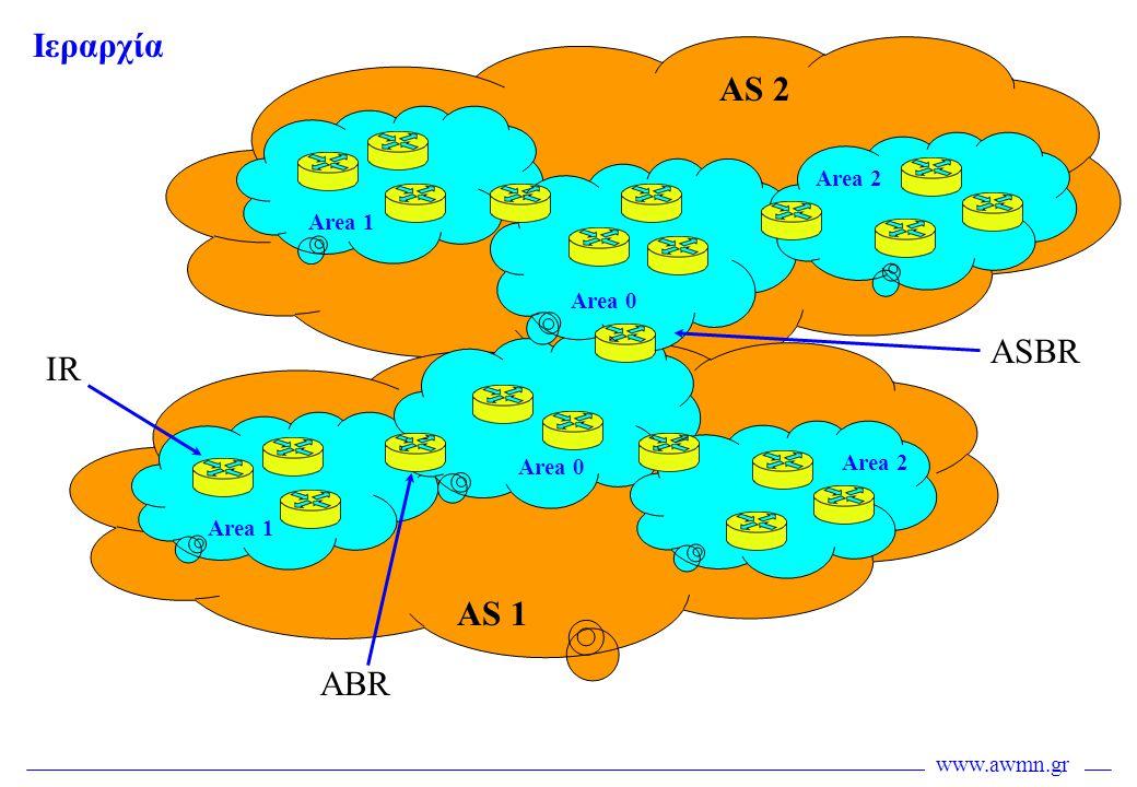 Ιεραρχία AS 2 ASBR IR AS 1 ABR Area 2 Area 1 Area 0 Area 2 Area 0