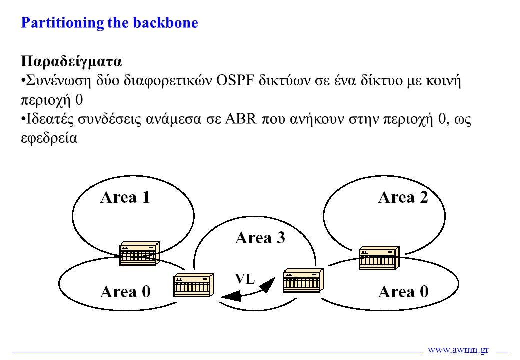 Partitioning the backbone