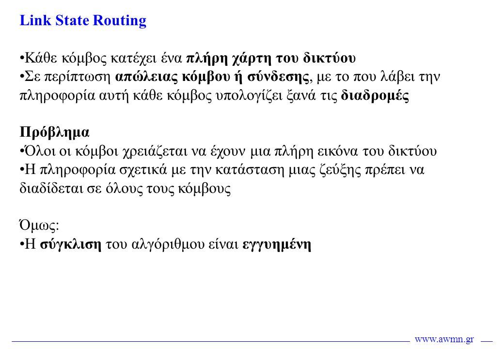 Link State Routing Κάθε κόμβος κατέχει ένα πλήρη χάρτη του δικτύου.