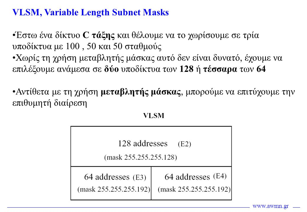 VLSM, Variable Length Subnet Masks
