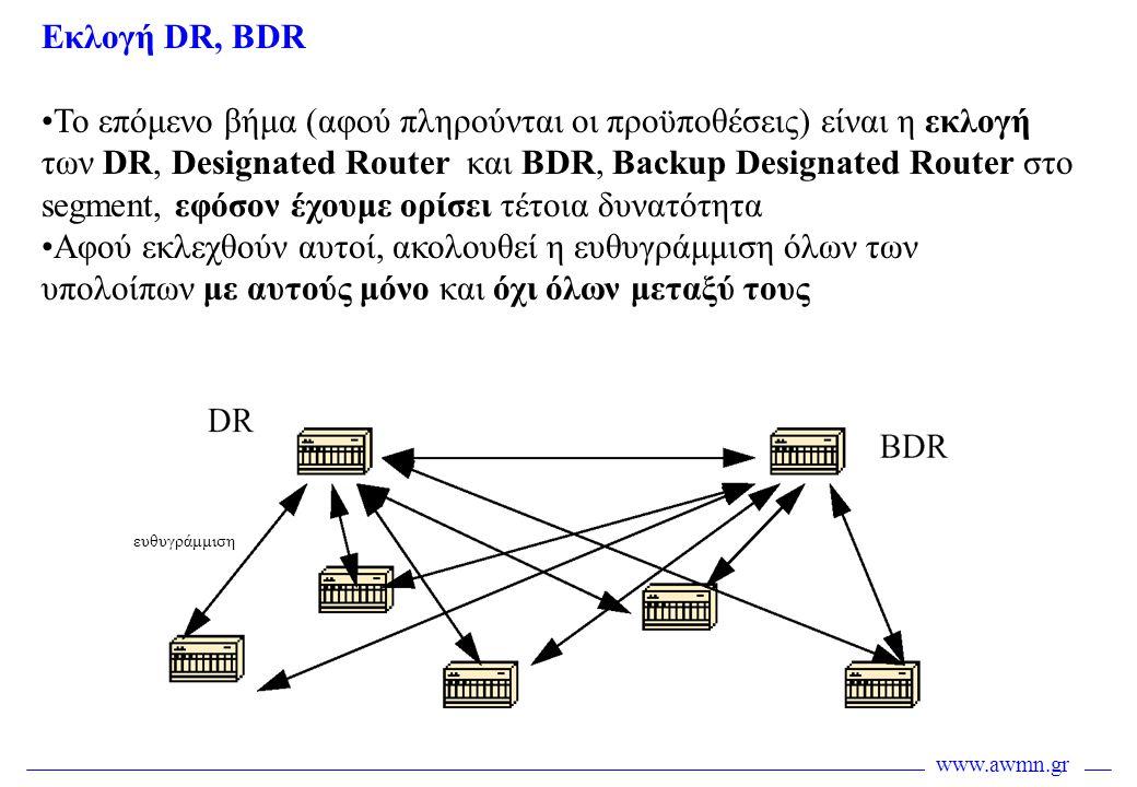 Εκλογή DR, BDR