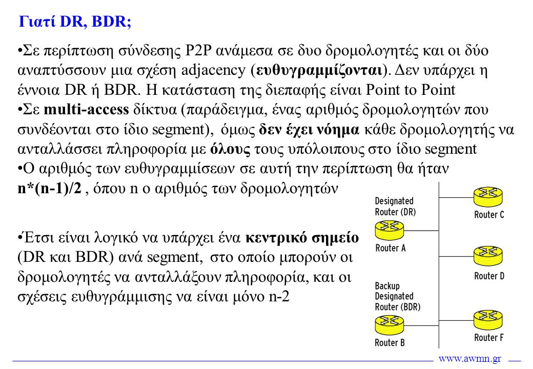 Γιατί DR, BDR;