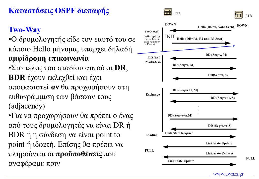 Καταστάσεις OSPF διεπαφής