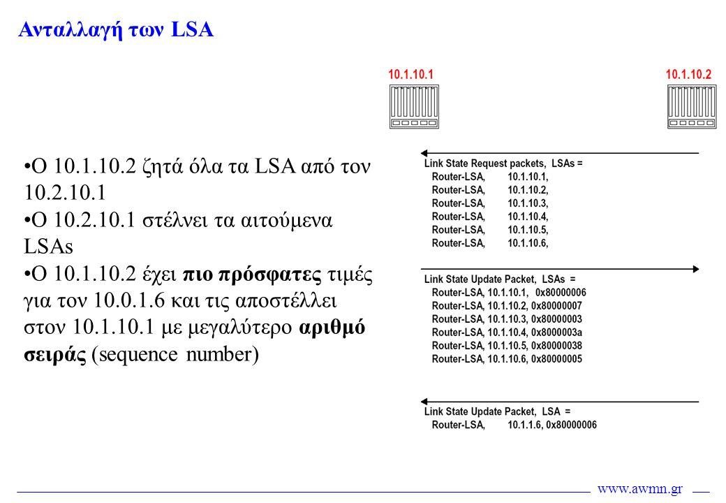 Ανταλλαγή των LSA Ο 10.1.10.2 ζητά όλα τα LSA από τον 10.2.10.1. Ο 10.2.10.1 στέλνει τα αιτούμενα LSAs.