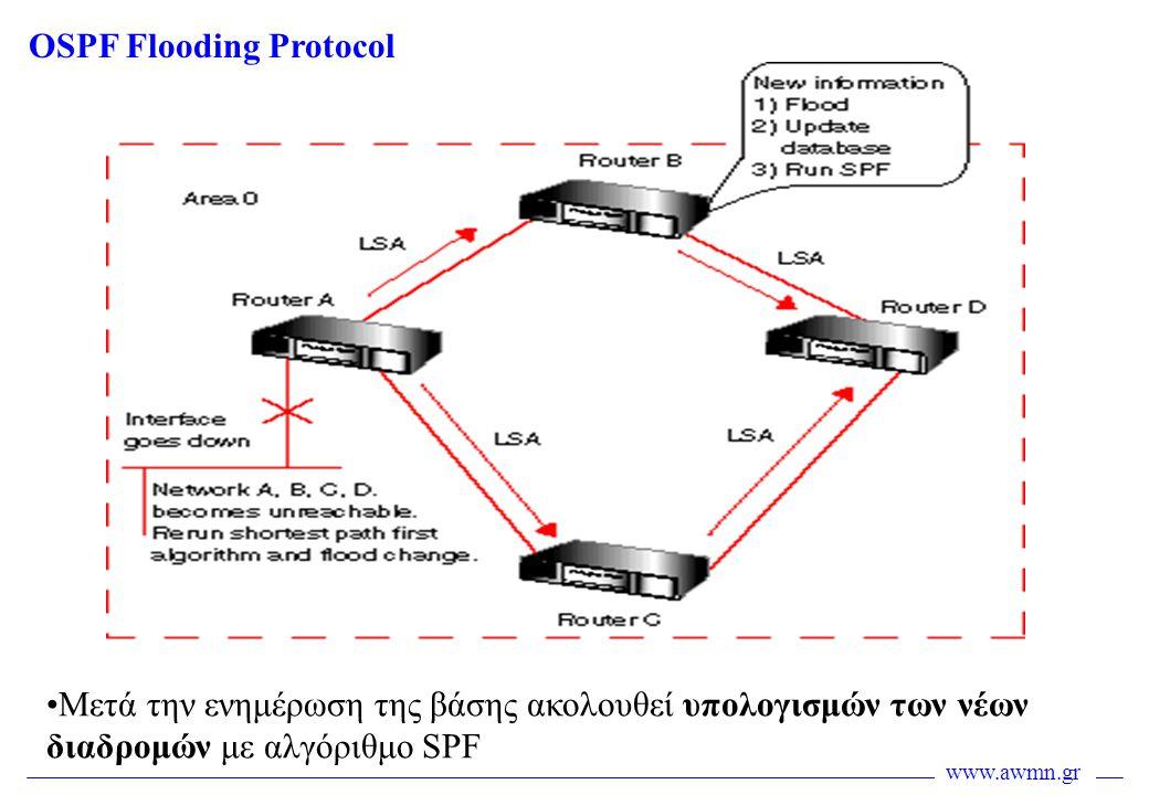 OSPF Flooding Protocol