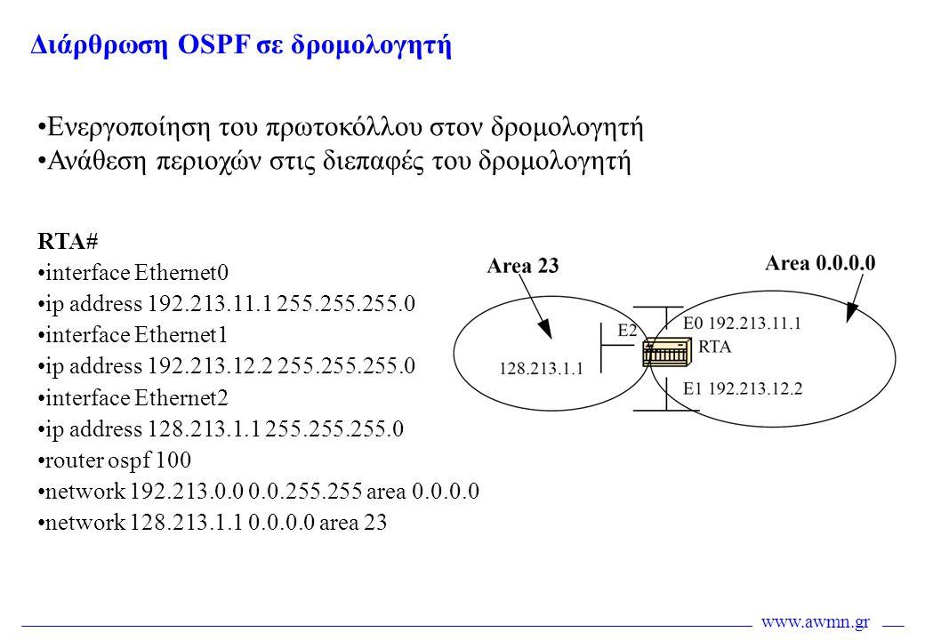 Διάρθρωση OSPF σε δρομολογητή