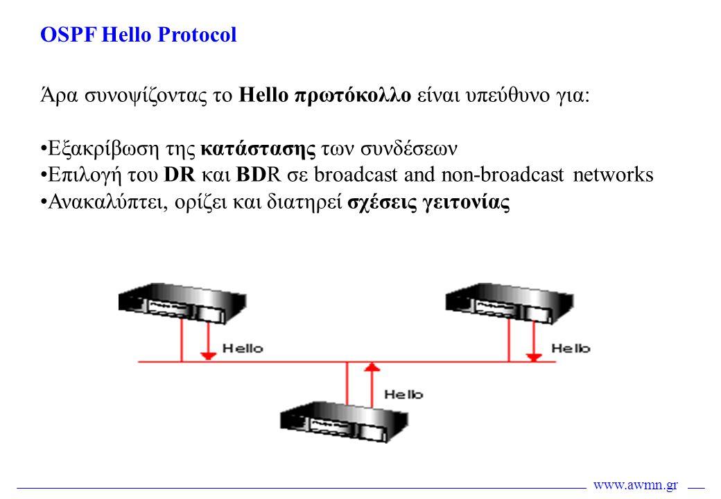 OSPF Hello Protocol Άρα συνοψίζοντας το Hello πρωτόκολλο είναι υπεύθυνο για: Εξακρίβωση της κατάστασης των συνδέσεων.