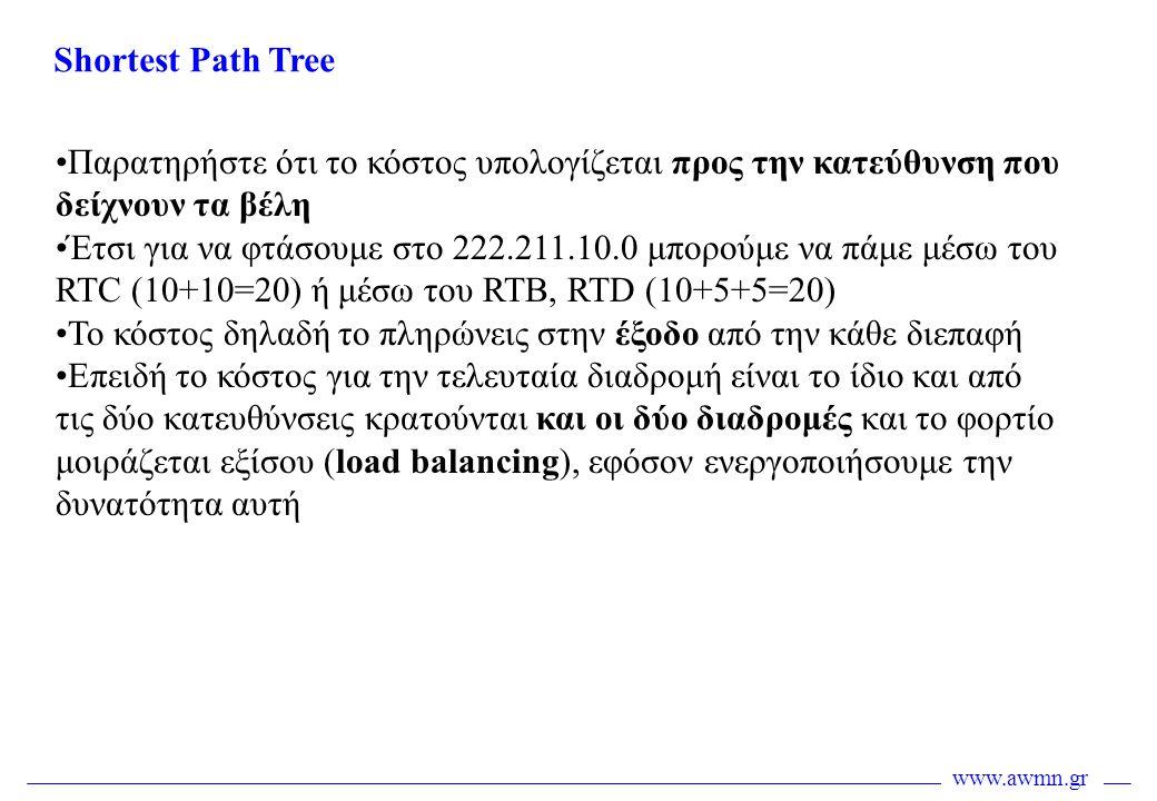 Shortest Path Tree Παρατηρήστε ότι το κόστος υπολογίζεται προς την κατεύθυνση που δείχνουν τα βέλη.