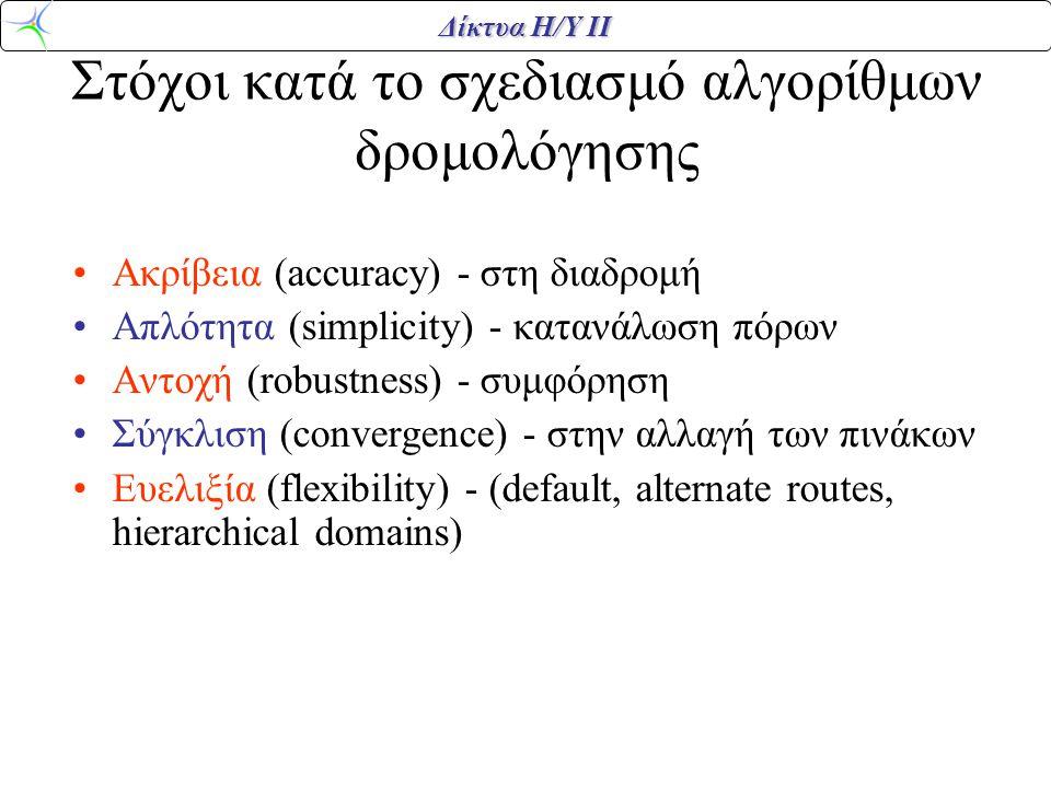 Στόχοι κατά το σχεδιασμό αλγορίθμων δρομολόγησης