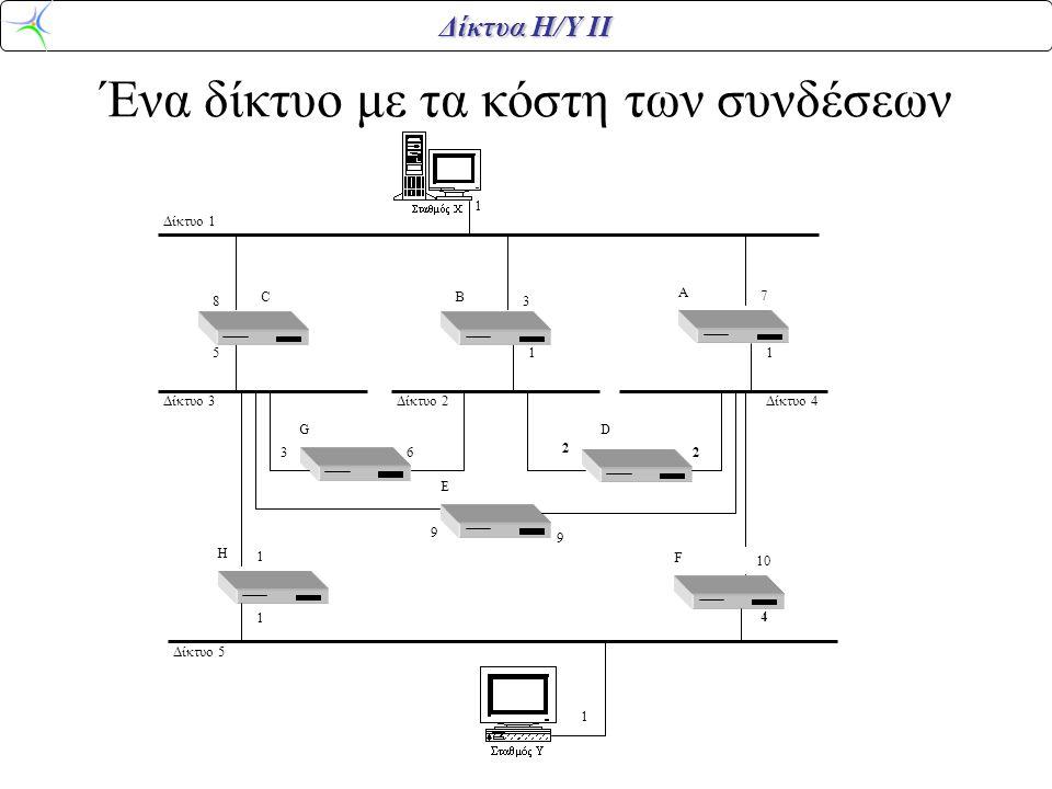 Ένα δίκτυο με τα κόστη των συνδέσεων