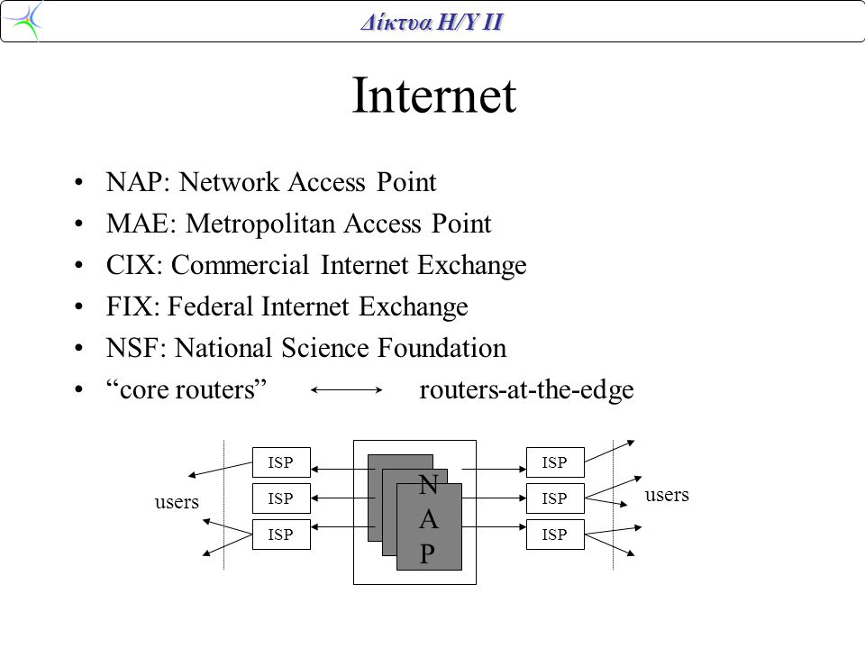 Internet NAP: Network Access Point MAE: Metropolitan Access Point