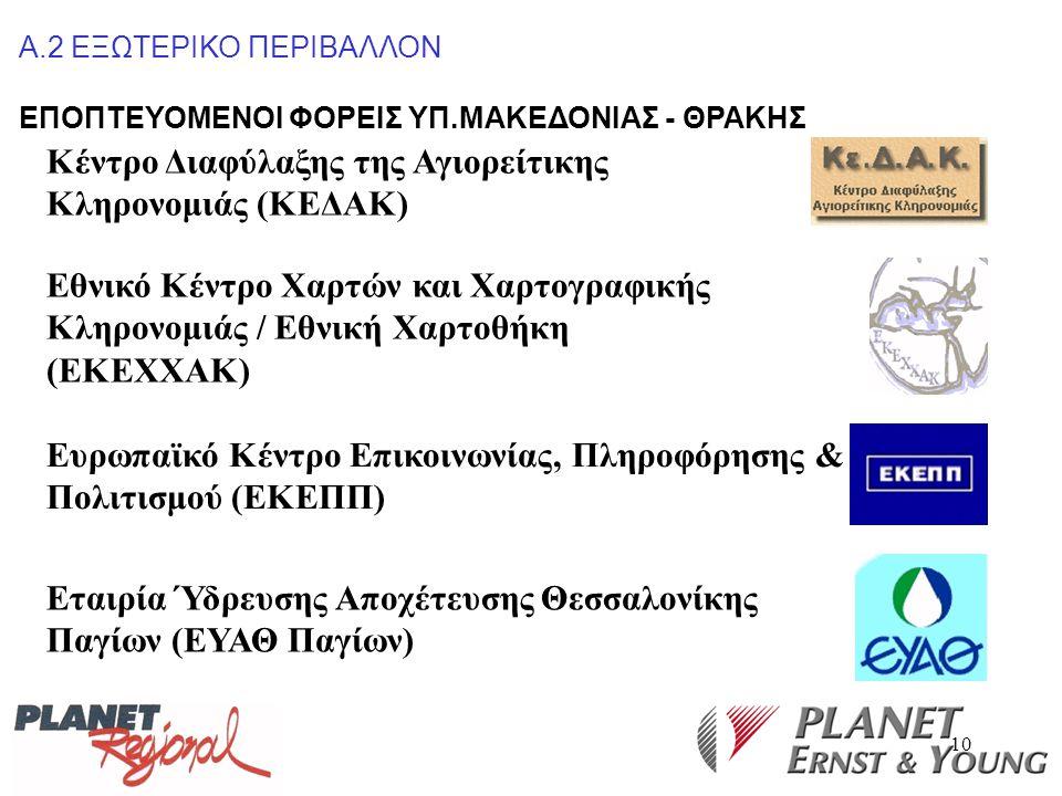 Κέντρο Διαφύλαξης της Αγιορείτικης Κληρονομιάς (ΚΕΔΑΚ)