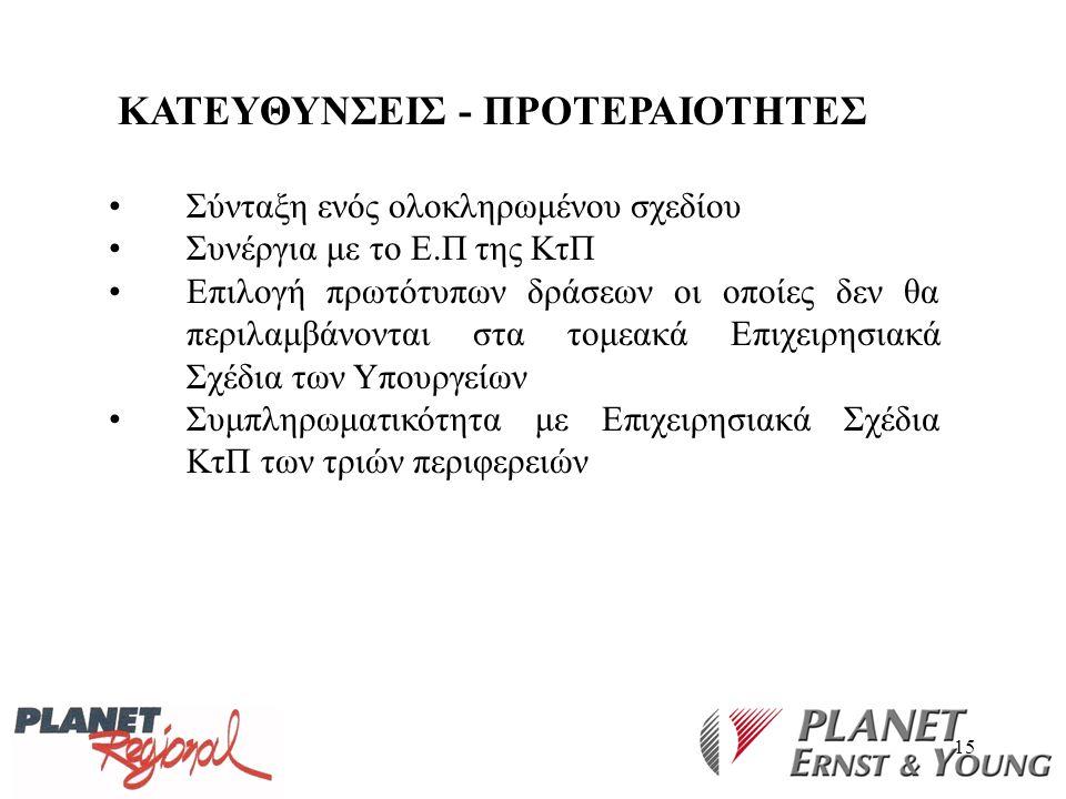 ΚΑΤΕΥΘΥΝΣΕΙΣ - ΠΡΟΤΕΡΑΙΟΤΗΤΕΣ