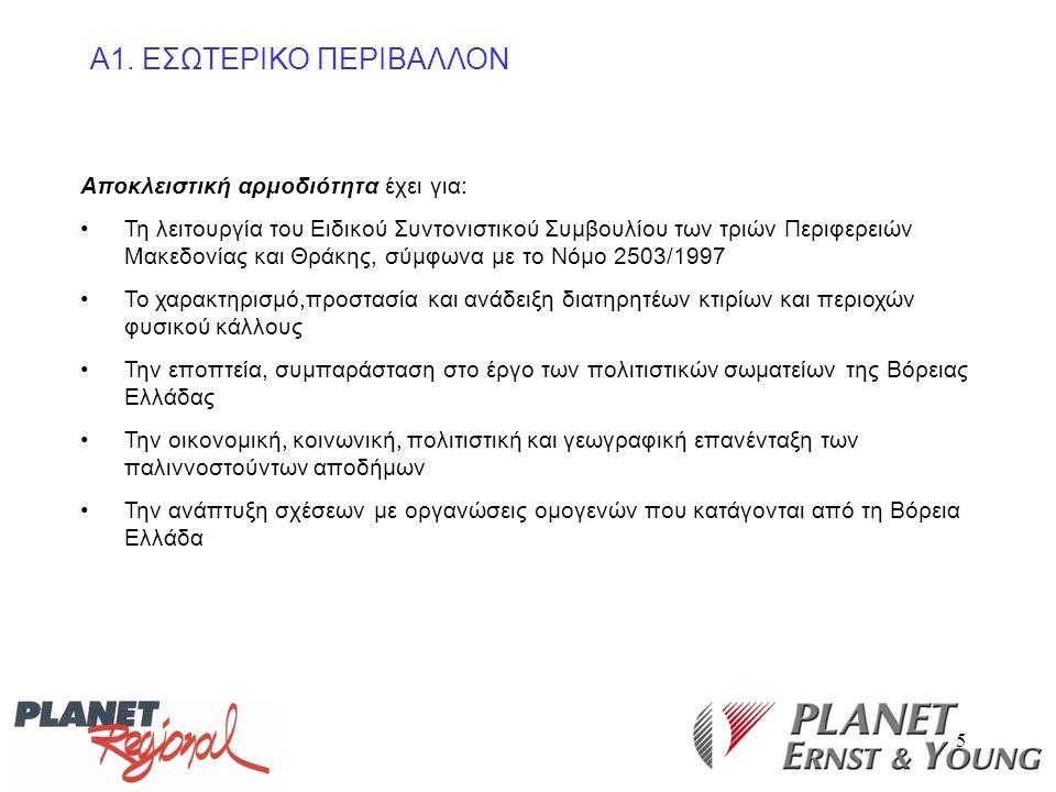 Α1. ΕΣΩΤΕΡΙΚΟ ΠΕΡΙΒΑΛΛΟΝ