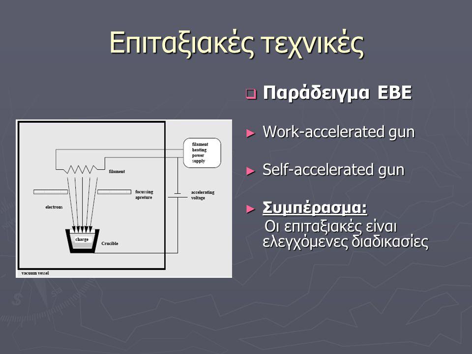 Επιταξιακές τεχνικές Παράδειγμα EΒΕ Work-accelerated gun