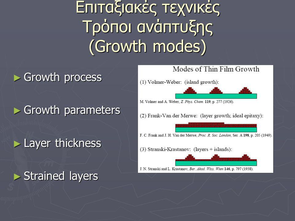 Επιταξιακές τεχνικές Τρόποι ανάπτυξης (Growth modes)