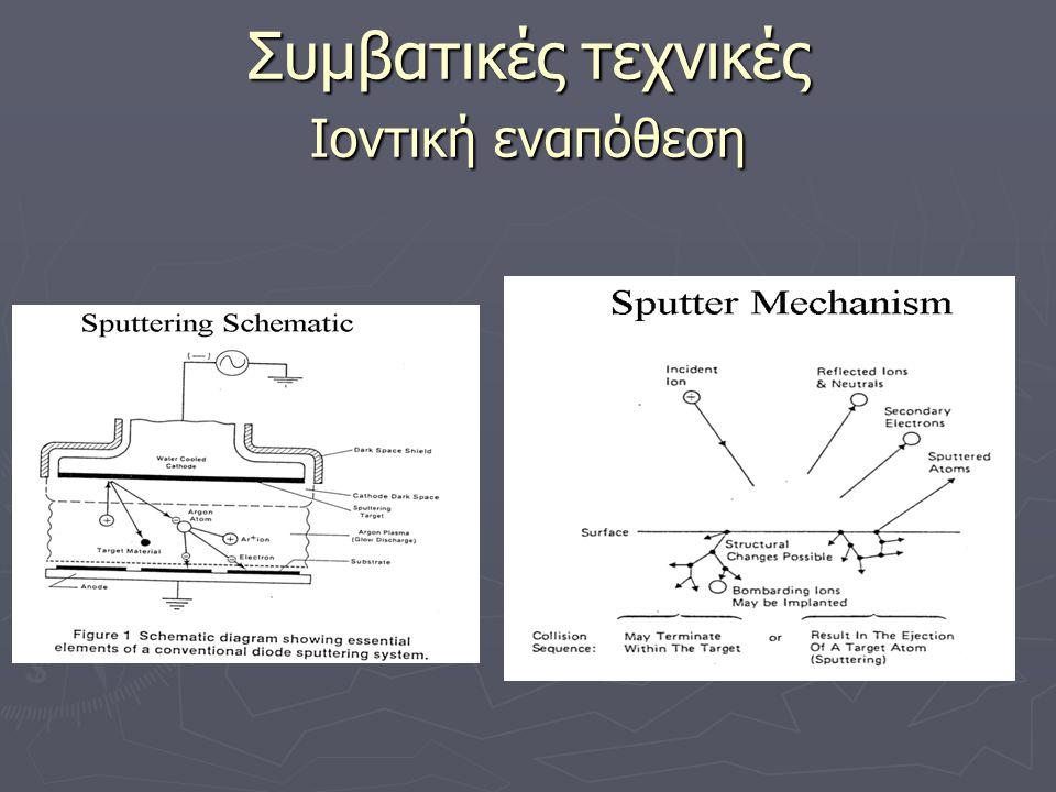 Συμβατικές τεχνικές Ιοντική εναπόθεση