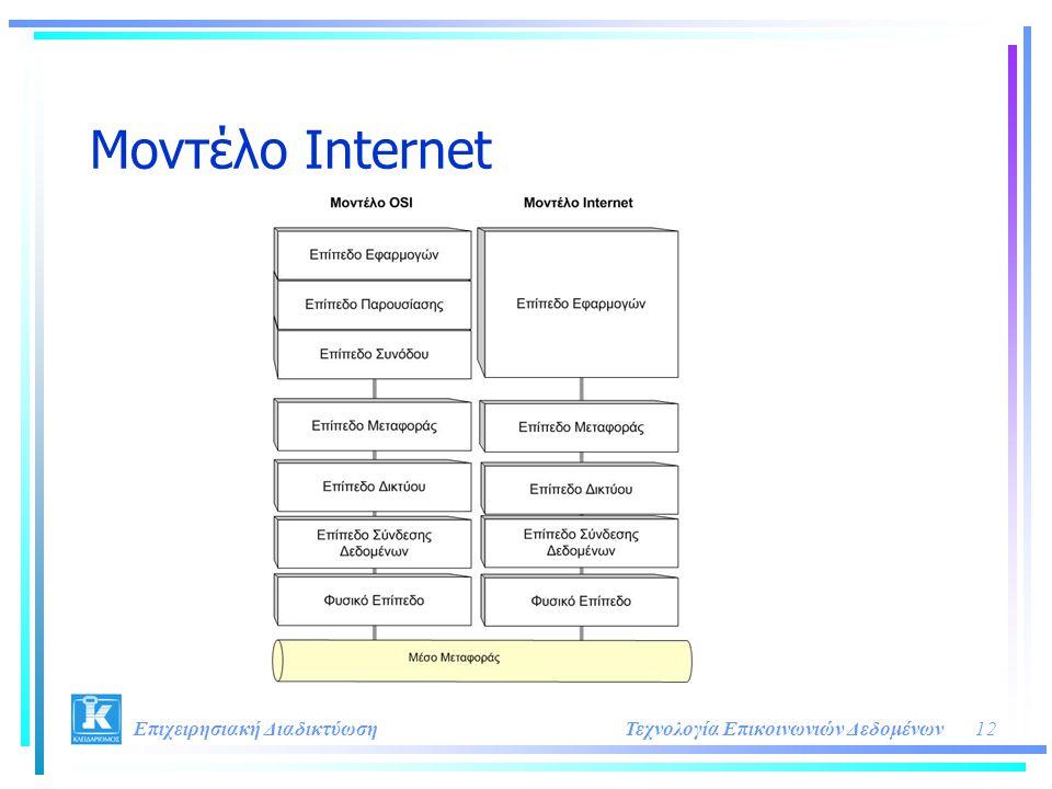 Μοντέλο Internet Επιχειρησιακή Διαδικτύωση