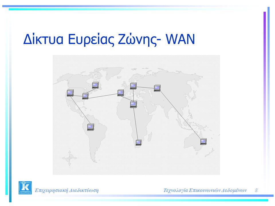 Δίκτυα Ευρείας Ζώνης- WAN