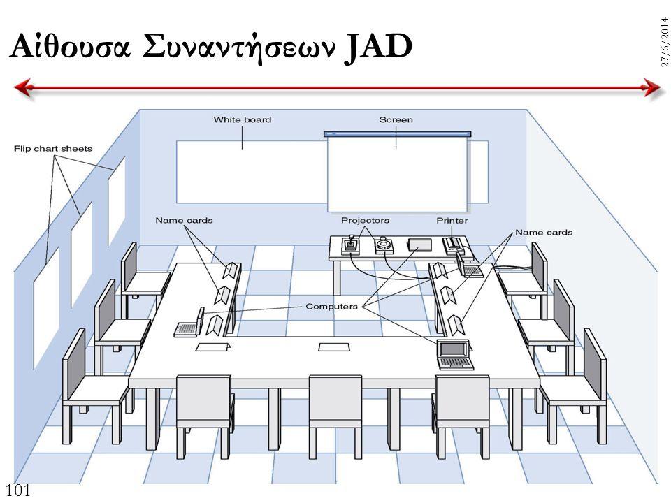 Αίθουσα Συναντήσεων JAD