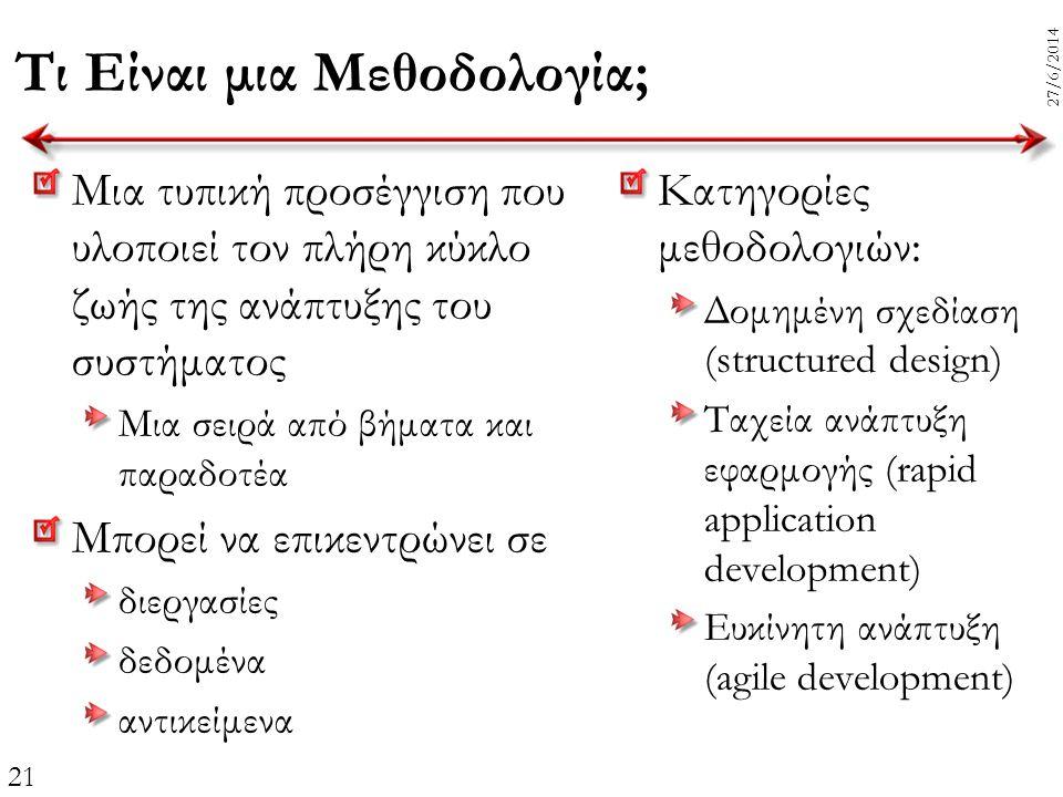 Τι Είναι μια Μεθοδολογία;