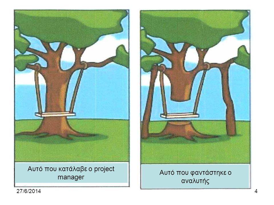 Αυτό που κατάλαβε ο project manager Αυτό που φαντάστηκε ο αναλυτής