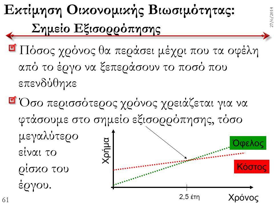 Εκτίμηση Οικονομικής Βιωσιμότητας: Σημείο Εξισορρόπησης