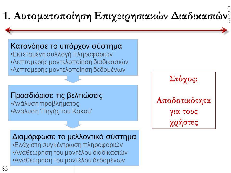 1. Αυτοματοποίηση Επιχειρησιακών Διαδικασιών