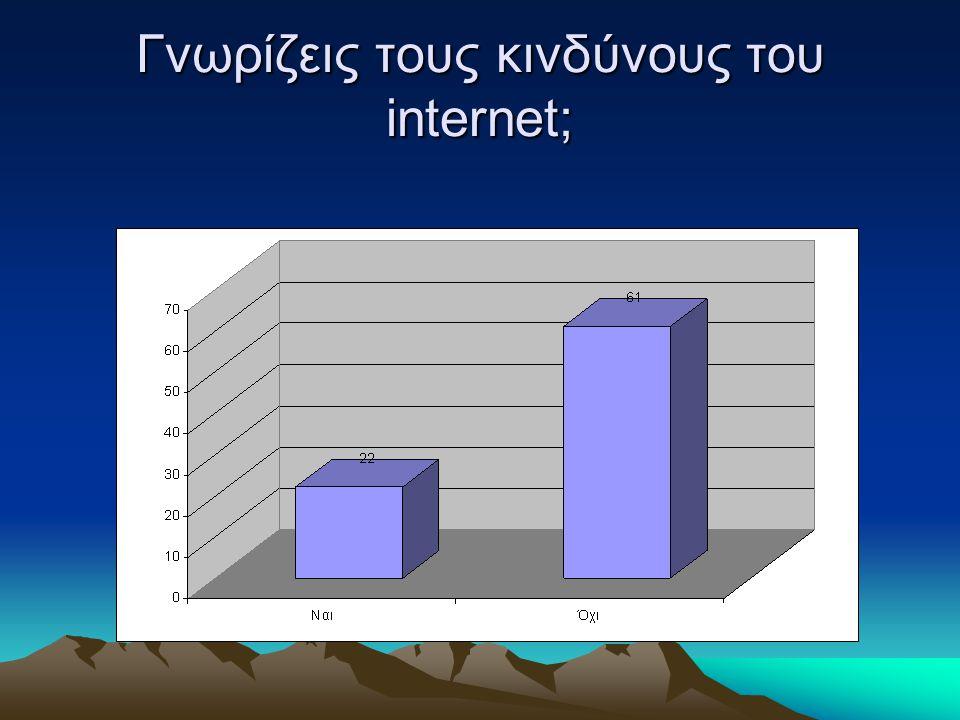 Γνωρίζεις τους κινδύνους του internet;