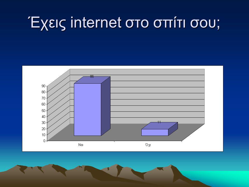 Έχεις internet στο σπίτι σου;